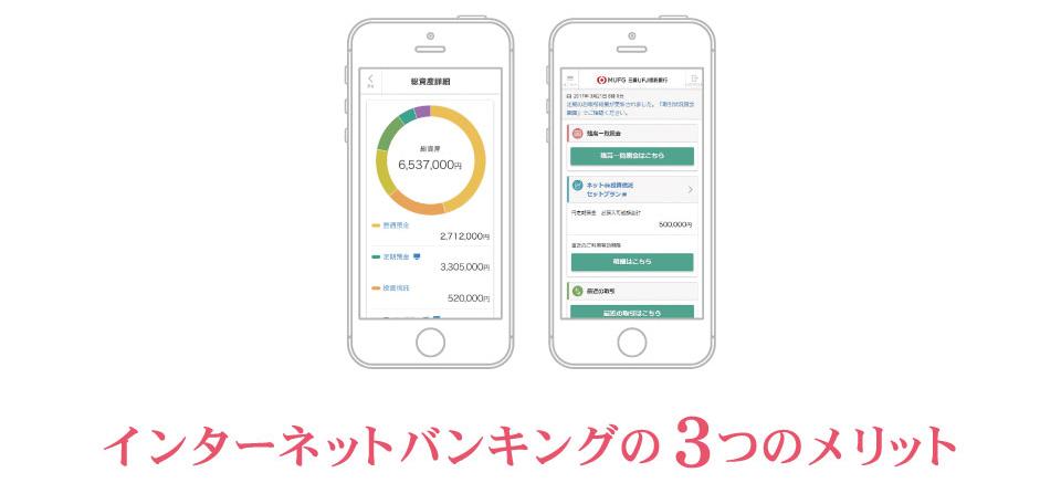 三菱 ufj 信託 銀行 インターネット バンキング